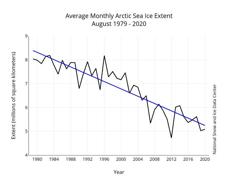 Arctic Ice 3