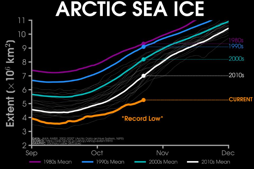 Arctic Ice 2