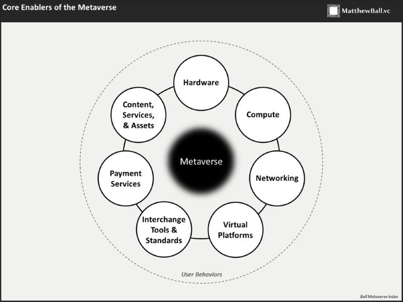 Metaverse 2