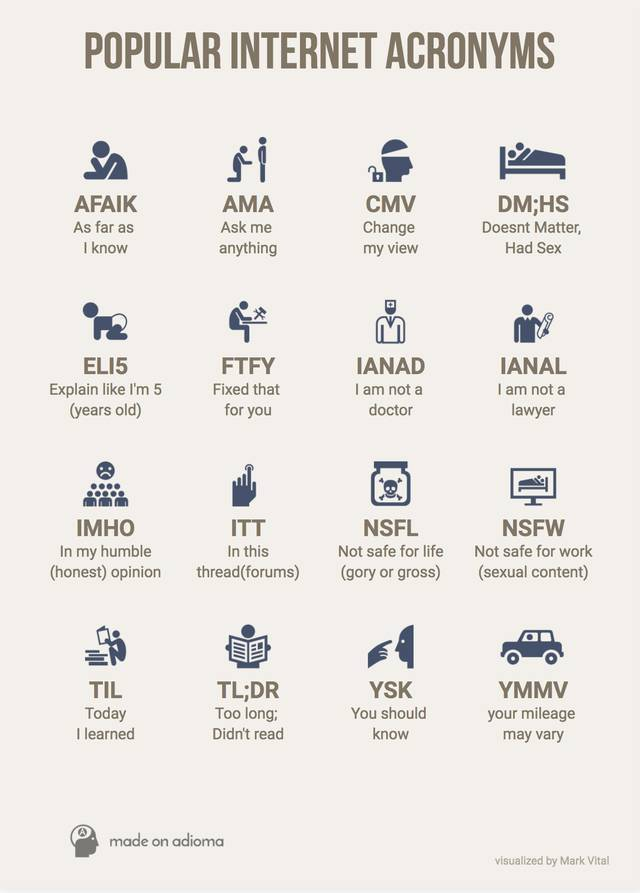 Acronym Guide