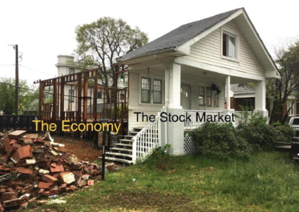 Economy & Market